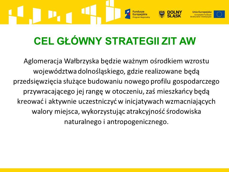 CEL GŁÓWNY STRATEGII ZIT AW Aglomeracja Wałbrzyska będzie ważnym ośrodkiem wzrostu województwa dolnośląskiego, gdzie realizowane będą przedsięwzięcia