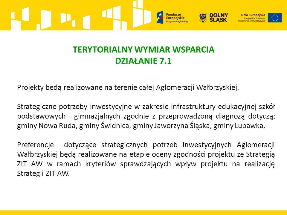 TERYTORIALNY WYMIAR WSPARCIA DZIAŁANIE 7.1 Projekty będą realizowane na terenie całej Aglomeracji Wałbrzyskiej. Strategiczne potrzeby inwestycyjne w z
