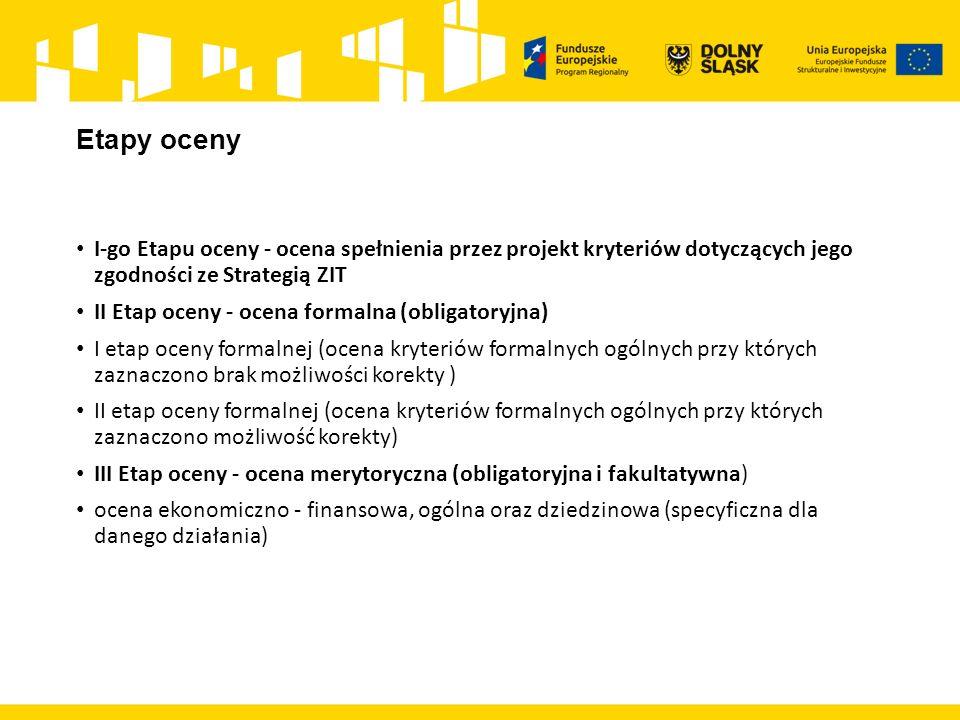 CEL GŁÓWNY STRATEGII ZIT AW Aglomeracja Wałbrzyska będzie ważnym ośrodkiem wzrostu województwa dolnośląskiego, gdzie realizowane będą przedsięwzięcia służące budowaniu nowego profilu gospodarczego przywracającego jej rangę w otoczeniu, zaś mieszkańcy będą kreować i aktywnie uczestniczyć w inicjatywach wzmacniających walory miejsca, wykorzystując atrakcyjność środowiska naturalnego i antropogenicznego.