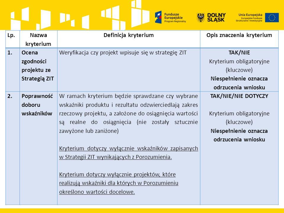 Lp. Nazwa kryterium Definicja kryterium Opis znaczenia kryterium 1. Ocena zgodności projektu ze Strategią ZIT Weryfikacja czy projekt wpisuje się w st
