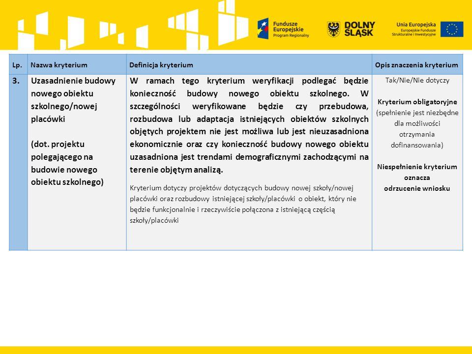 Lp.Nazwa kryteriumDefinicja kryteriumOpis znaczenia kryterium 3.Uzasadnienie budowy nowego obiektu szkolnego/nowej placówki (dot. projektu polegająceg
