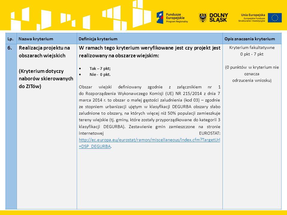 Lp.Nazwa kryteriumDefinicja kryteriumOpis znaczenia kryterium 6.Realizacja projektu na obszarach wiejskich (Kryterium dotyczy naborów skierowanych do