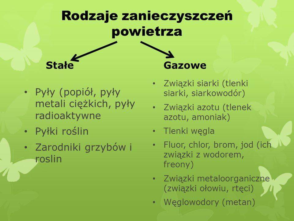 Rodzaje zanieczyszczeń powietrza Stałe Pyły (popiół, pyły metali ciężkich, pyły radioaktywne Pyłki roślin Zarodniki grzybów i roslin Gazowe Związki siarki (tlenki siarki, siarkowodór) Związki azotu (tlenek azotu, amoniak) Tlenki węgla Fluor, chlor, brom, jod (ich związki z wodorem, freony) Związki metaloorganiczne (związki ołowiu, rtęci) Węglowodory (metan)
