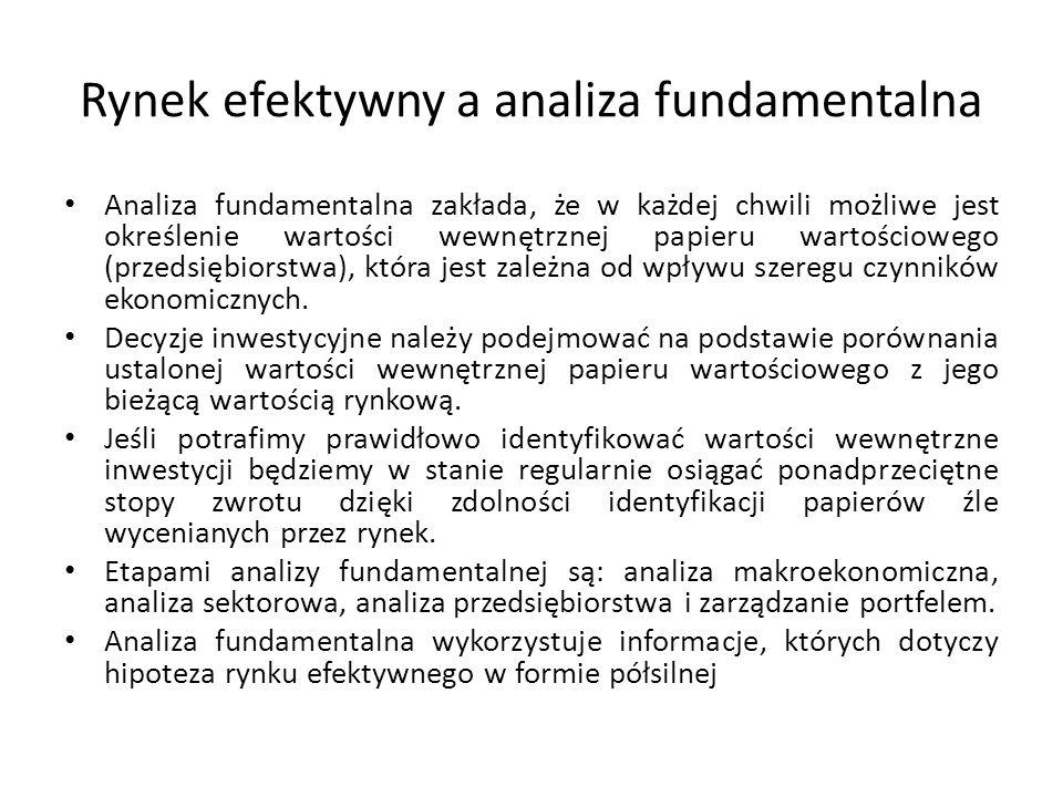 Rynek efektywny a analiza fundamentalna Analiza fundamentalna zakłada, że w każdej chwili możliwe jest określenie wartości wewnętrznej papieru wartościowego (przedsiębiorstwa), która jest zależna od wpływu szeregu czynników ekonomicznych.