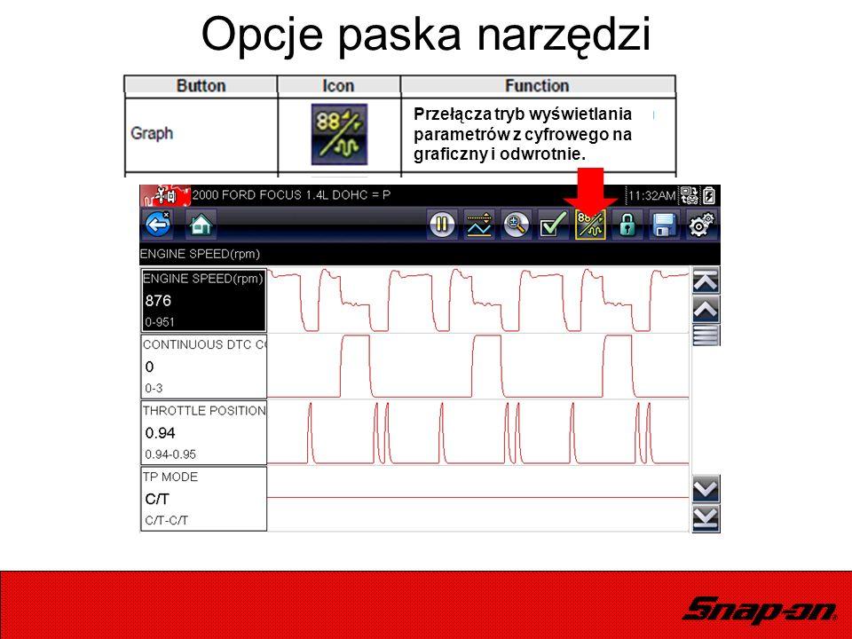 Opcje paska narzędzi Przełącza tryb wyświetlania parametrów z cyfrowego na graficzny i odwrotnie.