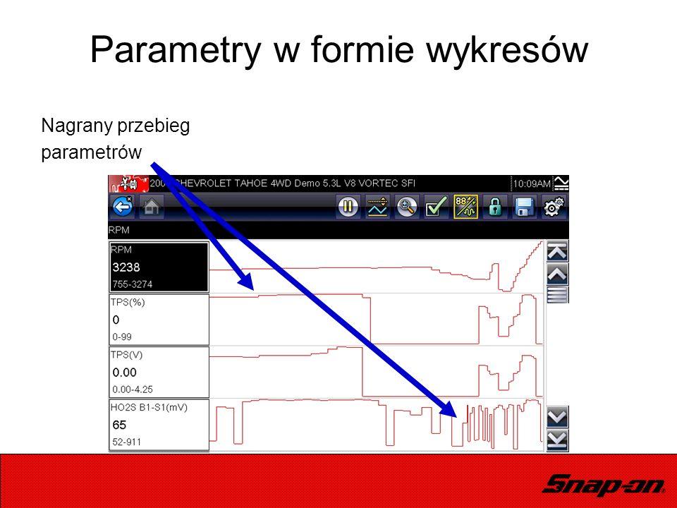 Parametry w formie wykresów Nagrany przebieg parametrów