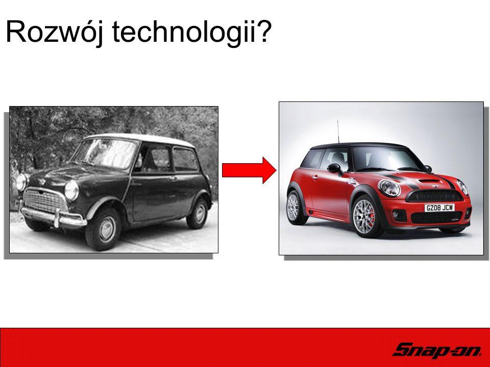 Rozwój technologii?