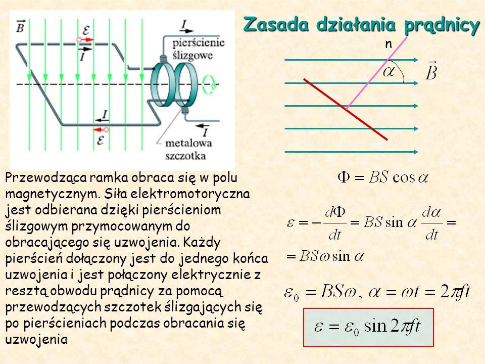 Zasada działania prądnicy Przewodząca ramka obraca się w polu magnetycznym. Siła elektromotoryczna jest odbierana dzięki pierścieniom ślizgowym przymo