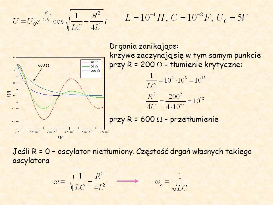 Jeśli R = 0 – oscylator nietłumiony. Częstość drgań własnych takiego oscylatora Drgania zanikające: krzywe zaczynają się w tym samym punkcie przy R =