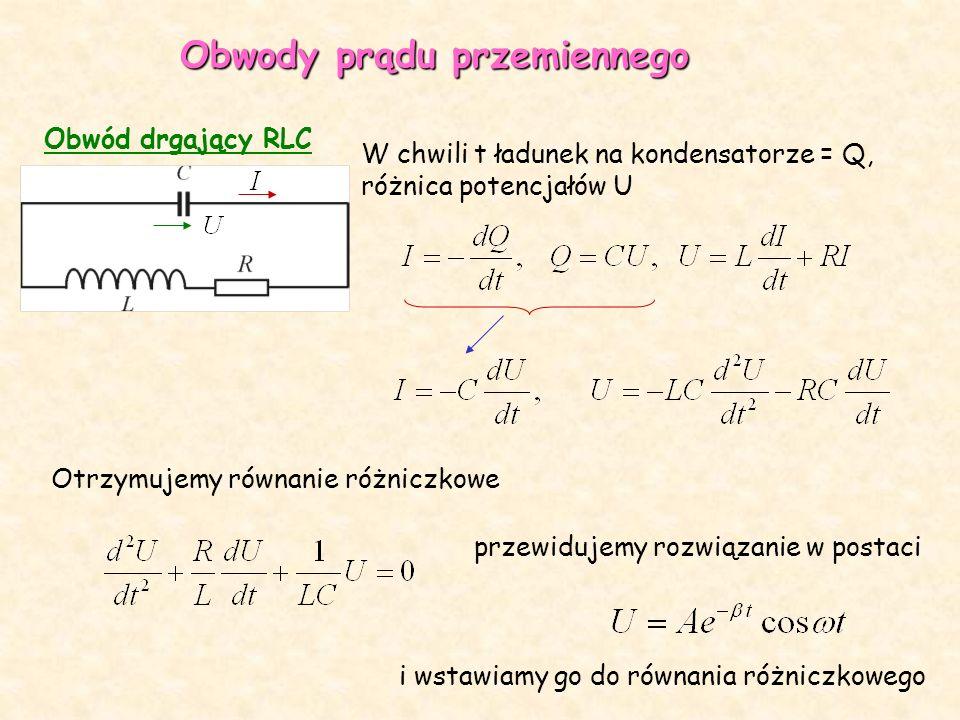 Obwody prądu przemiennego Obwód drgający RLC W chwili t ładunek na kondensatorze = Q, różnica potencjałów U Otrzymujemy równanie różniczkowe przewiduj