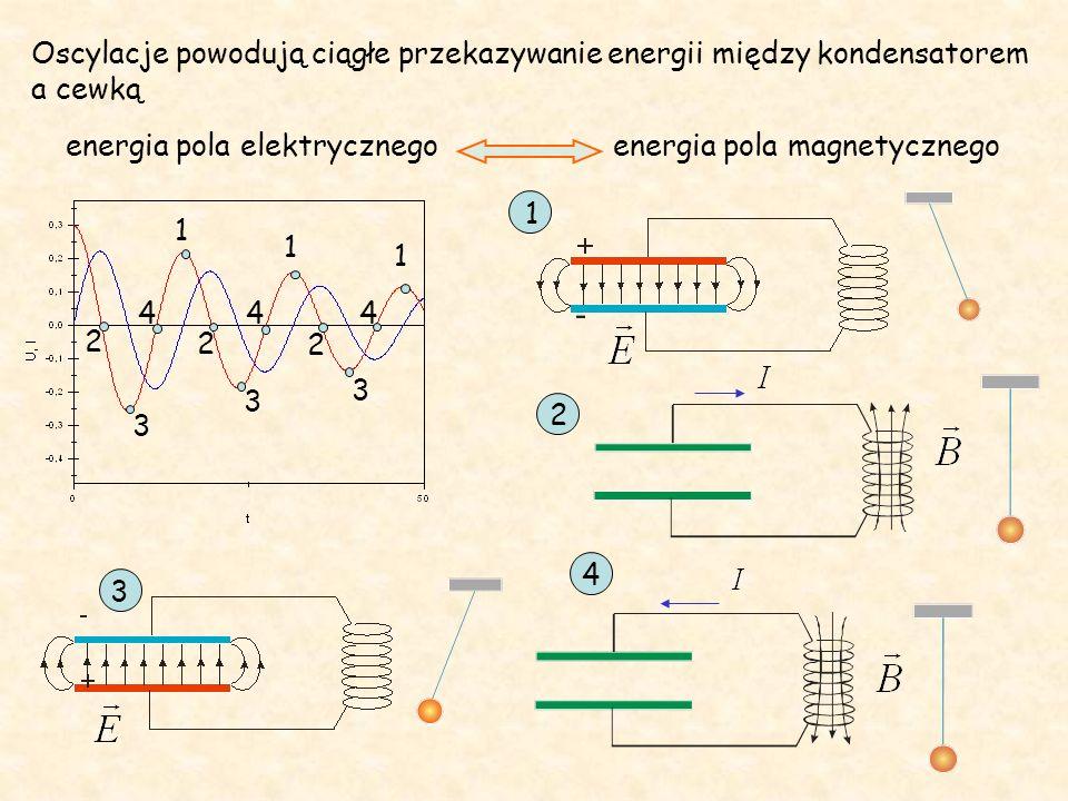 Oscylacje powodują ciągłe przekazywanie energii między kondensatorem a cewką energia pola elektrycznego energia pola magnetycznego 1 2 3 4 1 1 1 2 2 2