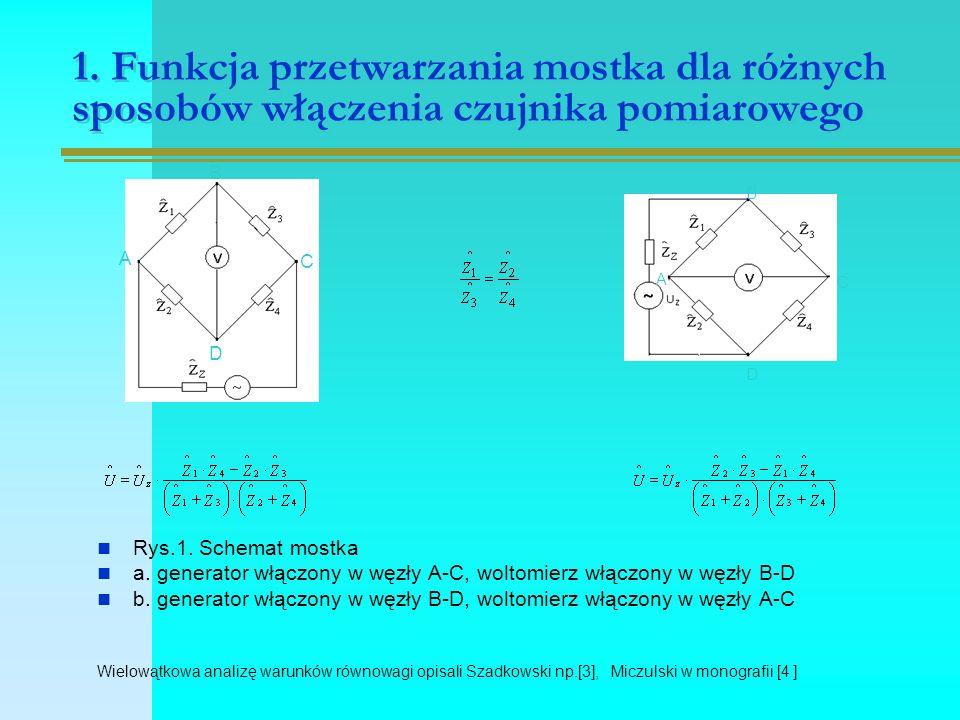 1. Funkcja przetwarzania mostka dla różnych sposobów włączenia czujnika pomiarowego Rys.1.