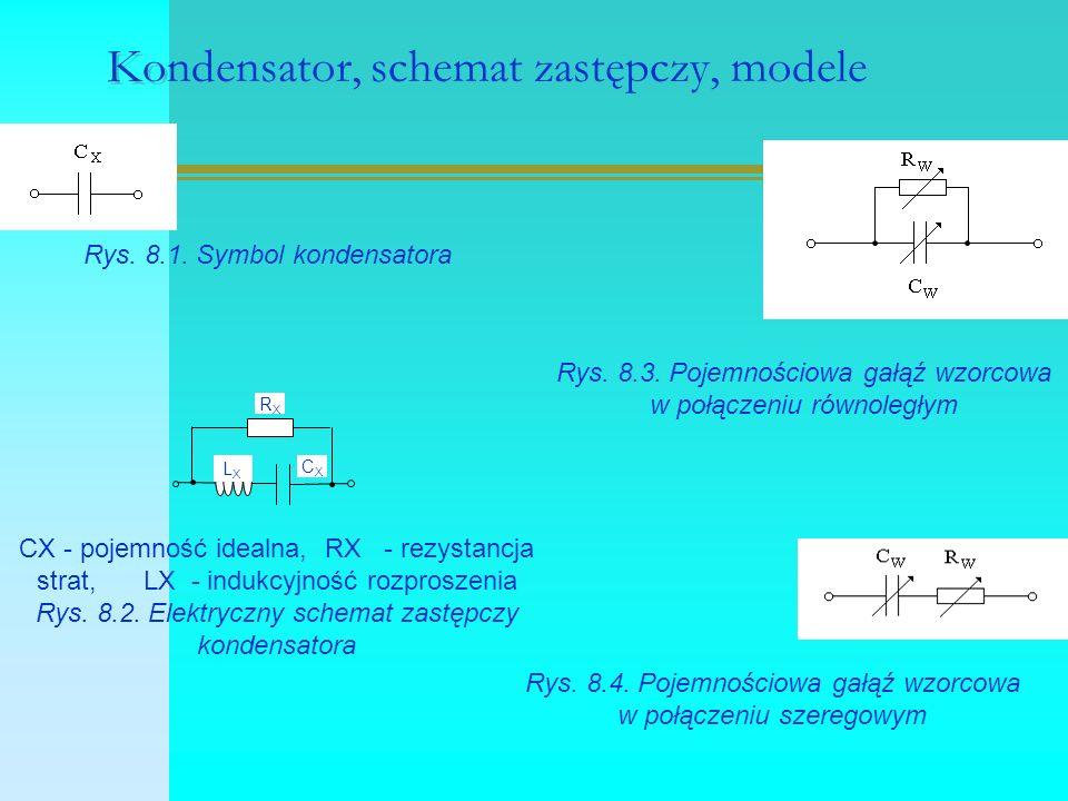 Kondensator, schemat zastępczy, modele Rys. 8.1.