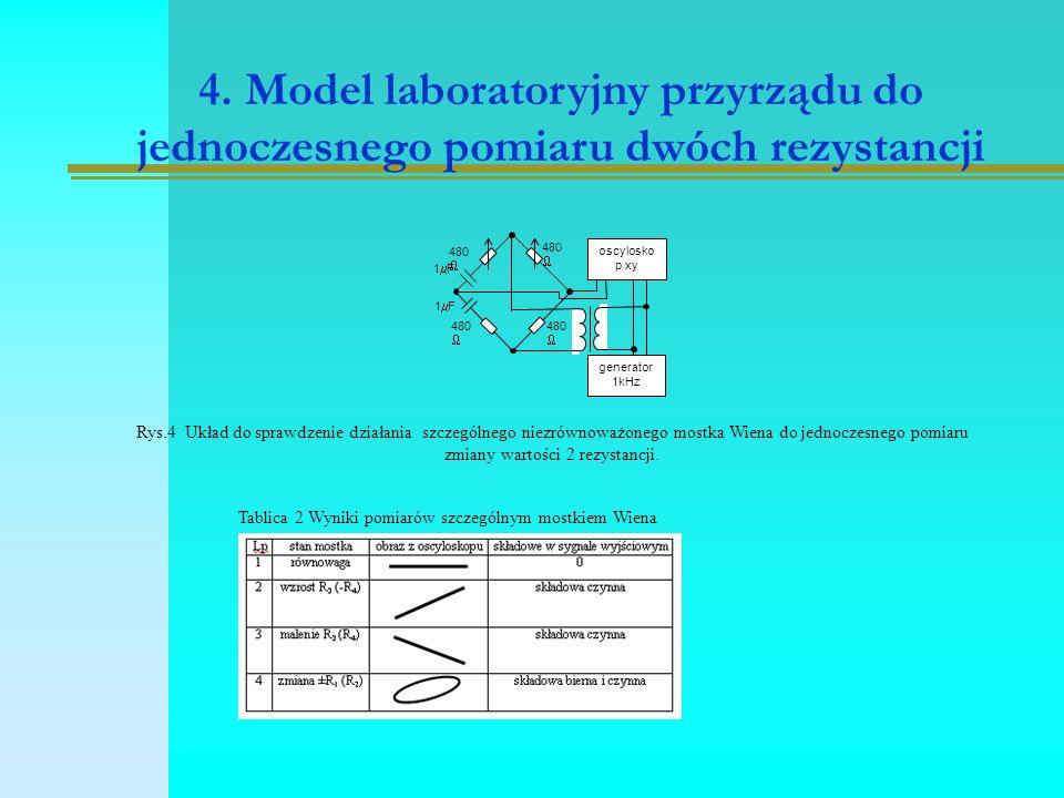 4. Model laboratoryjny przyrządu do jednoczesnego pomiaru dwóch rezystancji oscylosko p xy generator 1kHz 480  1F1F 1F1F Rys.4 Układ do sprawdzen