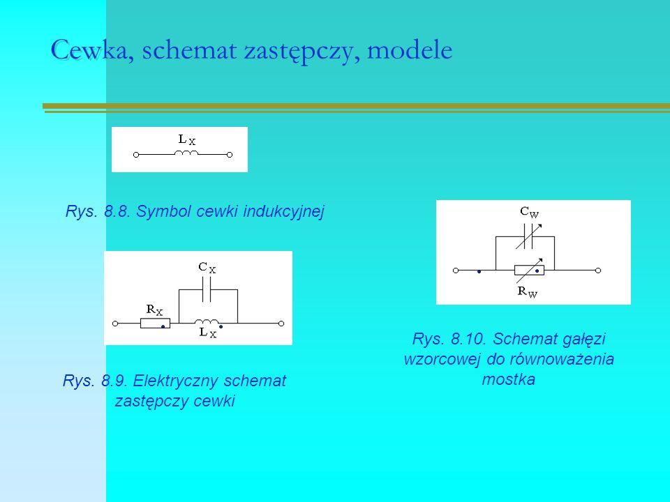 Cewka, schemat zastępczy, modele Rys. 8.8. Symbol cewki indukcyjnej Rys.