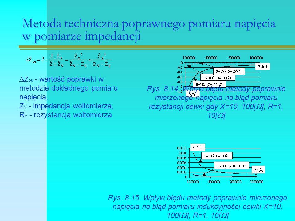 Metoda techniczna poprawnego pomiaru napięcia w pomiarze impedancji  pu - wartość poprawki w metodzie dokładnego pomiaru napięcia, Z V - impedancja woltomierza, R V - rezystancja woltomierza Rys.