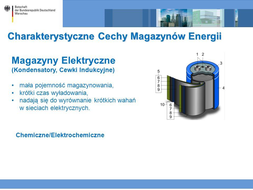 Charakterystyczne Cechy Magazynów Energii Magazyny Elektryczne (Kondensatory, Cewki Indukcyjne) mała pojemność magazynowania, krótki czas wyładowania, nadają się do wyrównanie krótkich wahań w sieciach elektrycznych.