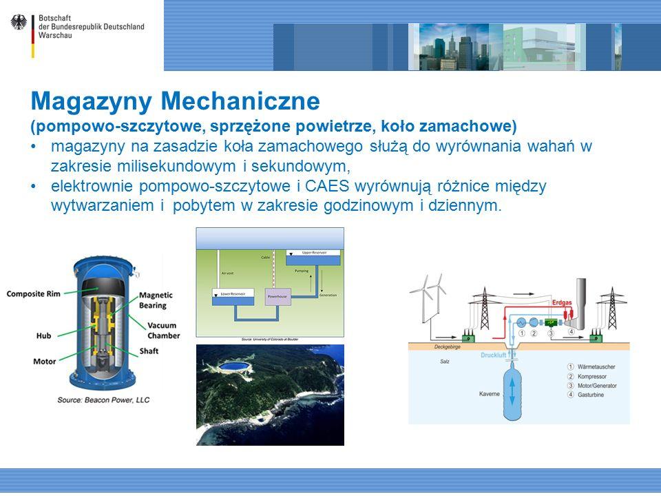 Magazyny Mechaniczne (pompowo-szczytowe, sprzężone powietrze, koło zamachowe) magazyny na zasadzie koła zamachowego służą do wyrównania wahań w zakresie milisekundowym i sekundowym, elektrownie pompowo-szczytowe i CAES wyrównują różnice między wytwarzaniem i pobytem w zakresie godzinowym i dziennym.