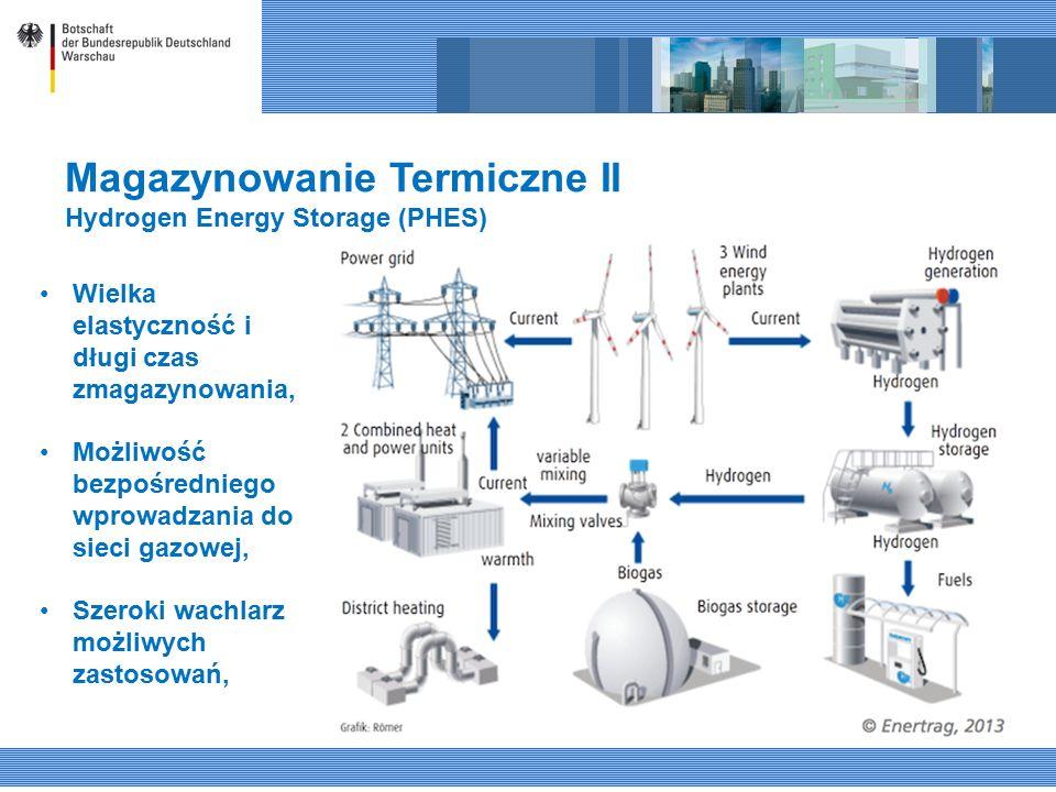 Magazynowanie Termiczne II Hydrogen Energy Storage (PHES) Wielka elastyczność i długi czas zmagazynowania, Możliwość bezpośredniego wprowadzania do si