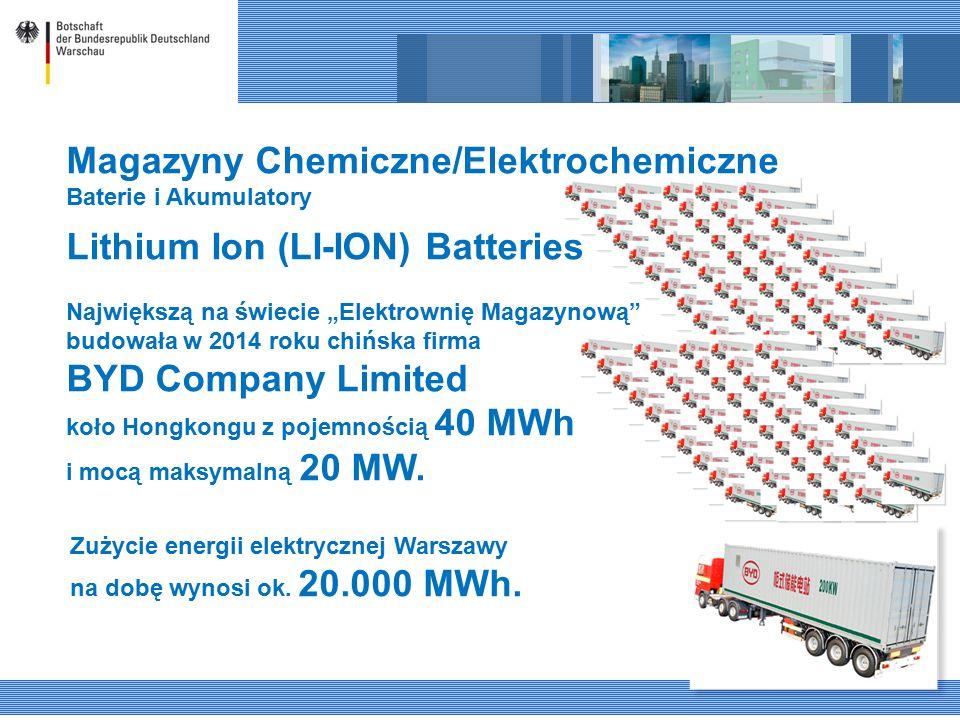 """Magazyny Chemiczne/Elektrochemiczne Baterie i Akumulatory Lithium Ion (LI-ION) Batteries Największą na świecie """"Elektrownię Magazynową budowała w 2014 roku chińska firma BYD Company Limited koło Hongkongu z pojemnością 40 MWh i mocą maksymalną 20 MW."""