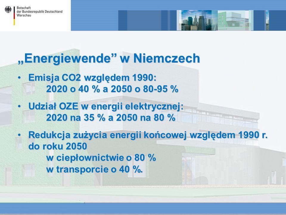 """""""Energiewende w Niemczech Emisja CO2 względem 1990: 2020 o 40 % a 2050 o 80-95 %Emisja CO2 względem 1990: 2020 o 40 % a 2050 o 80-95 % Udział OZE w energii elektrycznej: 2020 na 35 % a 2050 na 80 %Udział OZE w energii elektrycznej: 2020 na 35 % a 2050 na 80 % Redukcja zużycia energii końcowej względem 1990 r."""