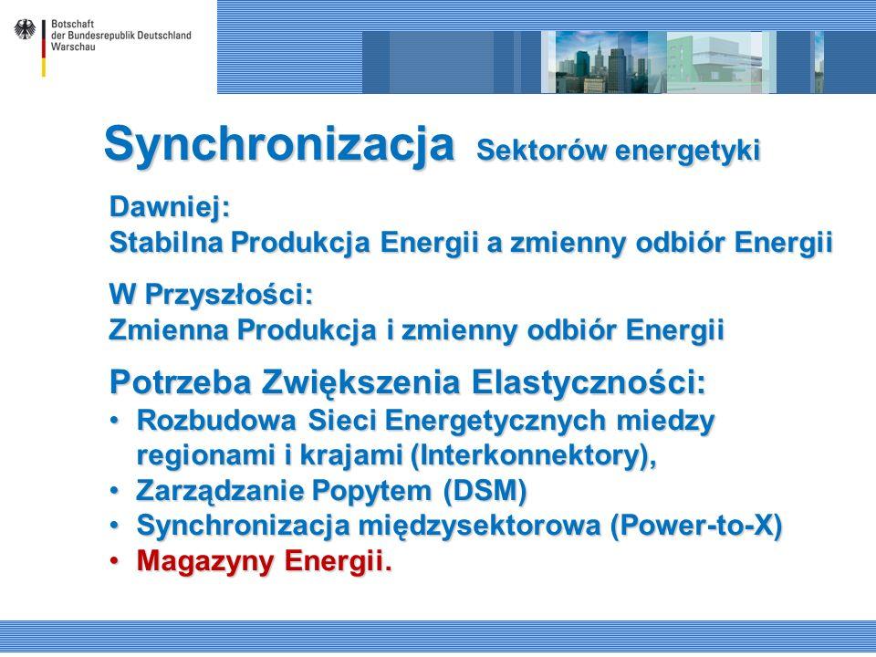Dawniej: Stabilna Produkcja Energii a zmienny odbiór Energii W Przyszłości: Zmienna Produkcja i zmienny odbiór Energii Synchronizacja Sektorów energetyki Potrzeba Zwiększenia Elastyczności: Rozbudowa Sieci Energetycznych miedzy regionami i krajami (Interkonnektory),Rozbudowa Sieci Energetycznych miedzy regionami i krajami (Interkonnektory), Zarządzanie Popytem (DSM)Zarządzanie Popytem (DSM) Synchronizacja międzysektorowa (Power-to-X)Synchronizacja międzysektorowa (Power-to-X) Magazyny Energii.Magazyny Energii.
