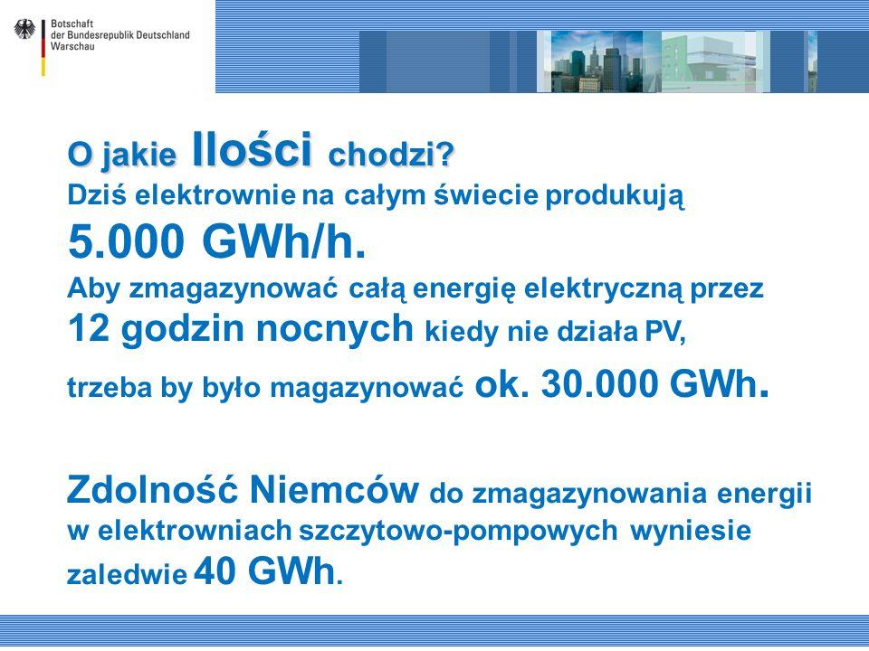 O jakie Ilości chodzi? Dziś elektrownie na całym świecie produkują 5.000 GWh/h. Aby zmagazynować całą energię elektryczną przez 12 godzin nocnych kied