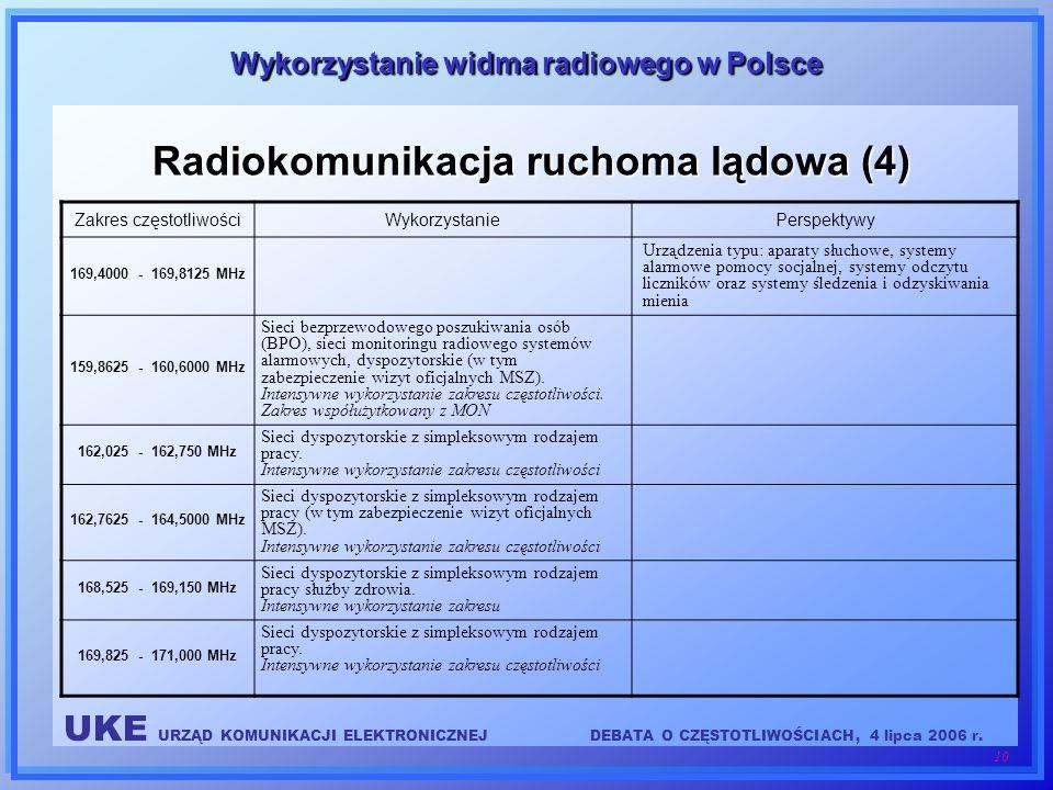 UKE URZĄD KOMUNIKACJI ELEKTRONICZNEJDEBATA O CZĘSTOTLIWOŚCIACH, 4 lipca 2006 r. 10 Wykorzystanie widma radiowego w Polsce Radiokomunikacja ruchoma ląd