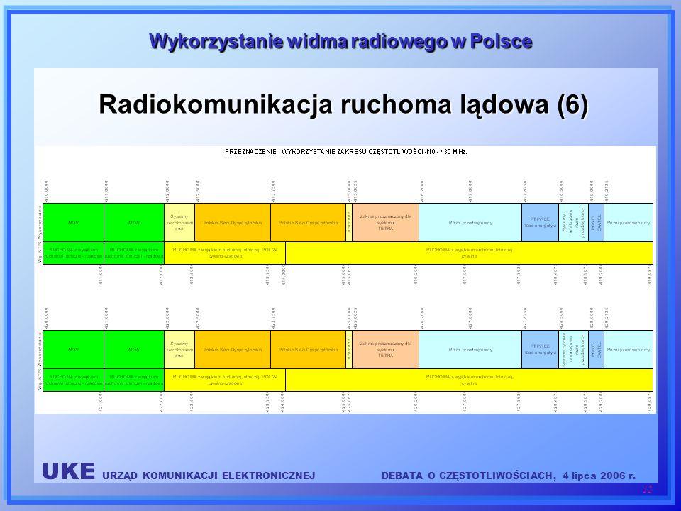 UKE URZĄD KOMUNIKACJI ELEKTRONICZNEJDEBATA O CZĘSTOTLIWOŚCIACH, 4 lipca 2006 r. 12 Wykorzystanie widma radiowego w Polsce Radiokomunikacja ruchoma ląd