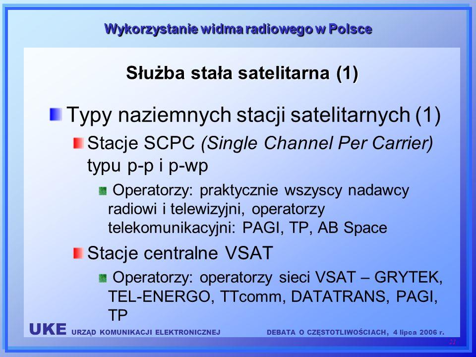 UKE URZĄD KOMUNIKACJI ELEKTRONICZNEJDEBATA O CZĘSTOTLIWOŚCIACH, 4 lipca 2006 r. 21 Wykorzystanie widma radiowego w Polsce Służba stała satelitarna (1)