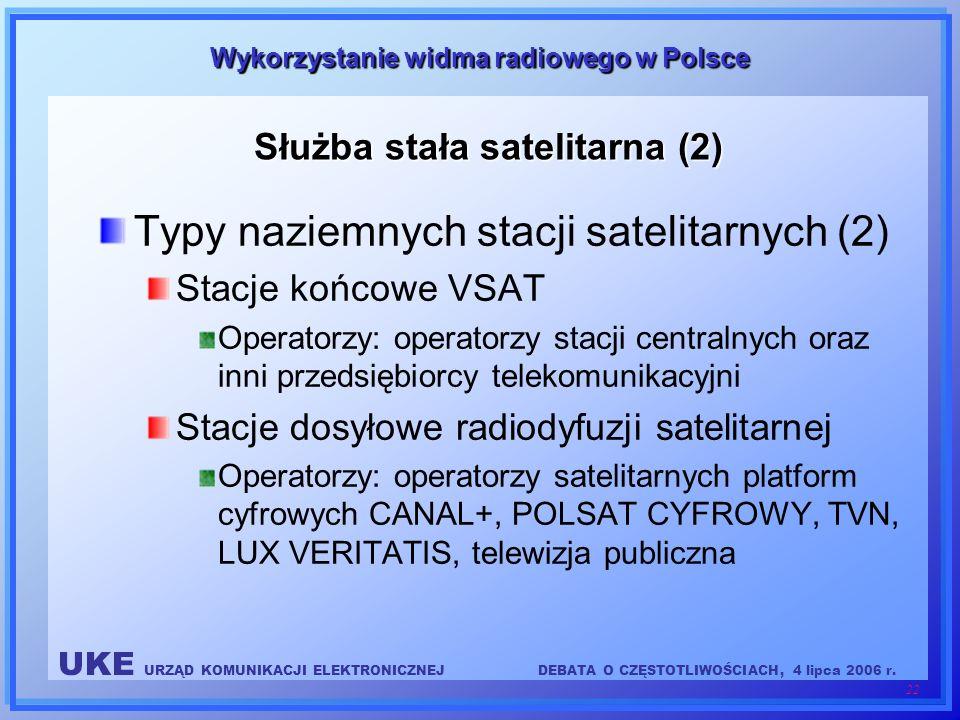 UKE URZĄD KOMUNIKACJI ELEKTRONICZNEJDEBATA O CZĘSTOTLIWOŚCIACH, 4 lipca 2006 r. 22 Wykorzystanie widma radiowego w Polsce Służba stała satelitarna (2)