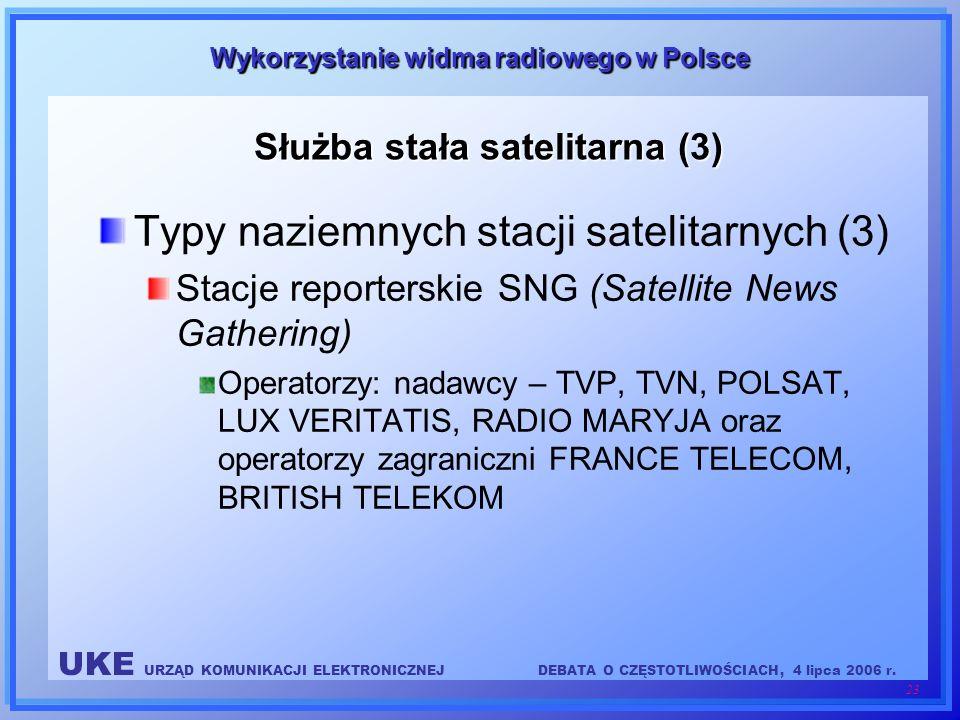 UKE URZĄD KOMUNIKACJI ELEKTRONICZNEJDEBATA O CZĘSTOTLIWOŚCIACH, 4 lipca 2006 r. 23 Wykorzystanie widma radiowego w Polsce Służba stała satelitarna (3)