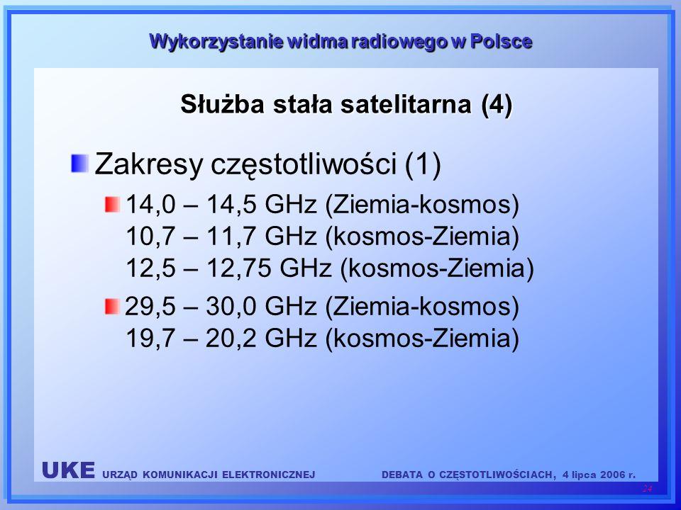 UKE URZĄD KOMUNIKACJI ELEKTRONICZNEJDEBATA O CZĘSTOTLIWOŚCIACH, 4 lipca 2006 r. 24 Wykorzystanie widma radiowego w Polsce Służba stała satelitarna (4)