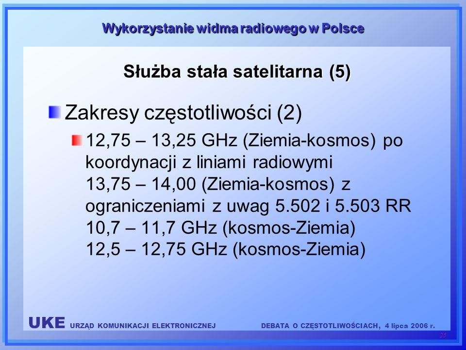 UKE URZĄD KOMUNIKACJI ELEKTRONICZNEJDEBATA O CZĘSTOTLIWOŚCIACH, 4 lipca 2006 r. 25 Wykorzystanie widma radiowego w Polsce Służba stała satelitarna (5)
