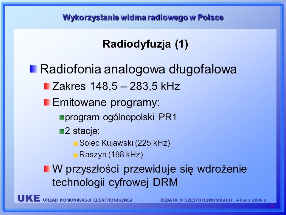 UKE URZĄD KOMUNIKACJI ELEKTRONICZNEJDEBATA O CZĘSTOTLIWOŚCIACH, 4 lipca 2006 r. 28 Wykorzystanie widma radiowego w Polsce Radiodyfuzja (1) Radiofonia
