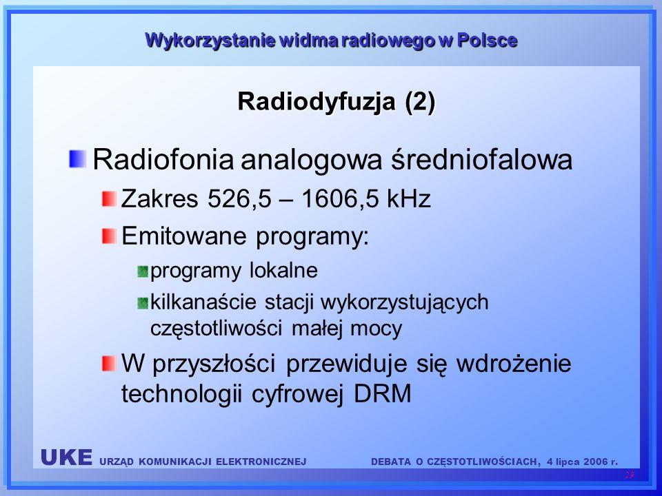 UKE URZĄD KOMUNIKACJI ELEKTRONICZNEJDEBATA O CZĘSTOTLIWOŚCIACH, 4 lipca 2006 r. 29 Wykorzystanie widma radiowego w Polsce Radiodyfuzja (2) Radiofonia