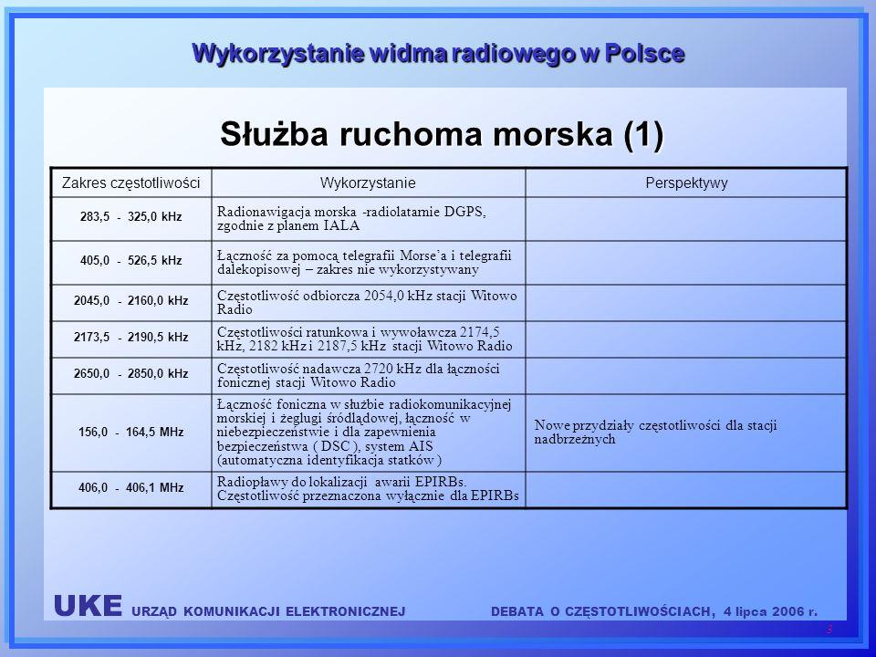 UKE URZĄD KOMUNIKACJI ELEKTRONICZNEJDEBATA O CZĘSTOTLIWOŚCIACH, 4 lipca 2006 r. 3 Wykorzystanie widma radiowego w Polsce Służba ruchoma morska (1) Zak
