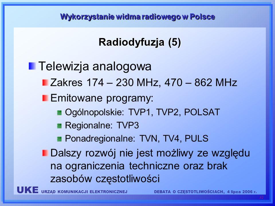 UKE URZĄD KOMUNIKACJI ELEKTRONICZNEJDEBATA O CZĘSTOTLIWOŚCIACH, 4 lipca 2006 r. 32 Wykorzystanie widma radiowego w Polsce Radiodyfuzja (5) Telewizja a