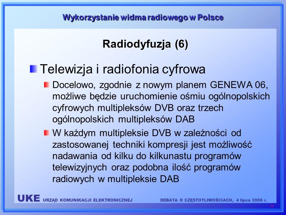 UKE URZĄD KOMUNIKACJI ELEKTRONICZNEJDEBATA O CZĘSTOTLIWOŚCIACH, 4 lipca 2006 r. 33 Wykorzystanie widma radiowego w Polsce Radiodyfuzja (6) Telewizja i