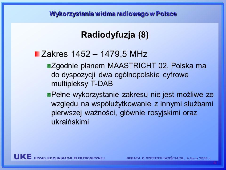 UKE URZĄD KOMUNIKACJI ELEKTRONICZNEJDEBATA O CZĘSTOTLIWOŚCIACH, 4 lipca 2006 r. 35 Wykorzystanie widma radiowego w Polsce Radiodyfuzja (8) Zakres 1452