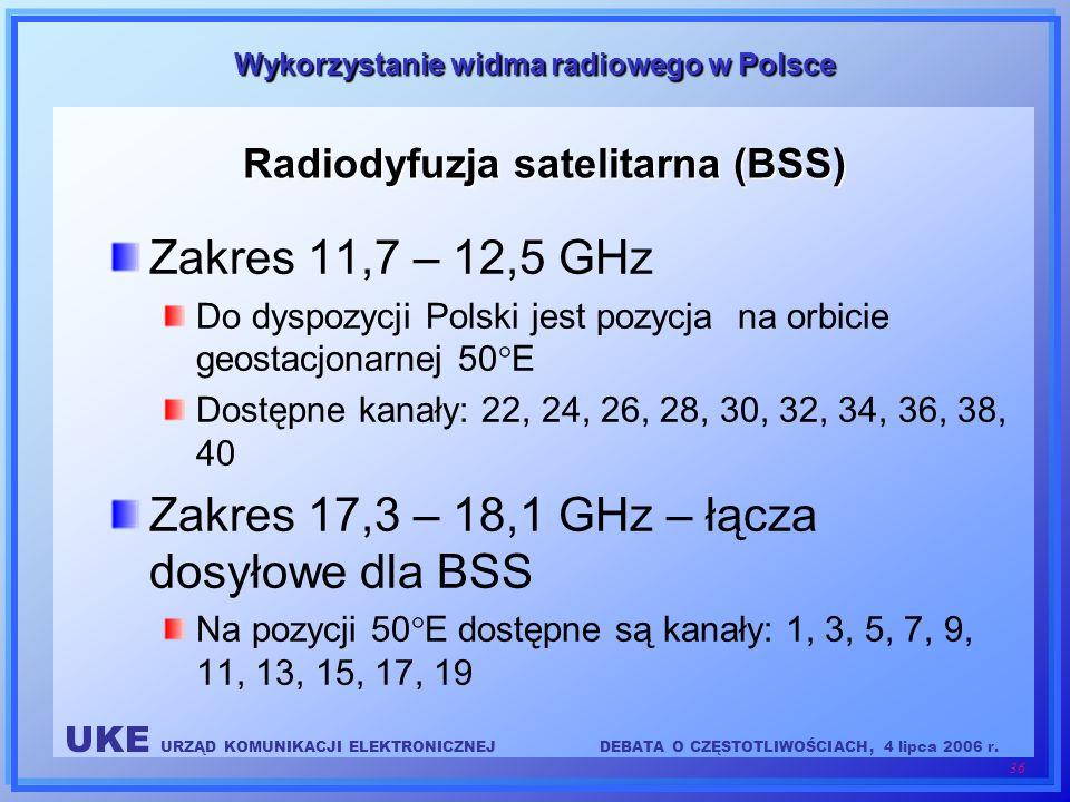 UKE URZĄD KOMUNIKACJI ELEKTRONICZNEJDEBATA O CZĘSTOTLIWOŚCIACH, 4 lipca 2006 r. 36 Wykorzystanie widma radiowego w Polsce Radiodyfuzja satelitarna (BS