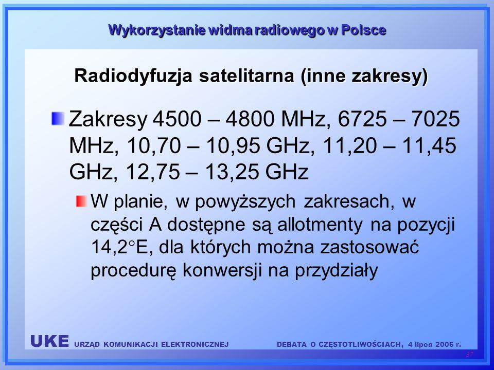 UKE URZĄD KOMUNIKACJI ELEKTRONICZNEJDEBATA O CZĘSTOTLIWOŚCIACH, 4 lipca 2006 r. 37 Wykorzystanie widma radiowego w Polsce Radiodyfuzja satelitarna (in