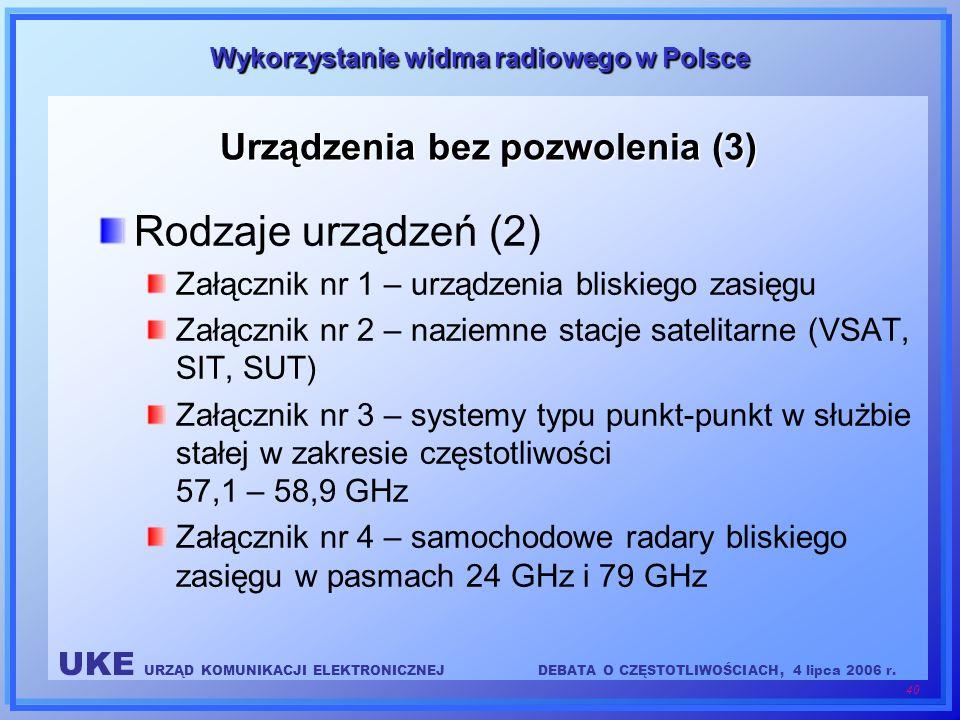 UKE URZĄD KOMUNIKACJI ELEKTRONICZNEJDEBATA O CZĘSTOTLIWOŚCIACH, 4 lipca 2006 r. 40 Wykorzystanie widma radiowego w Polsce Urządzenia bez pozwolenia (3