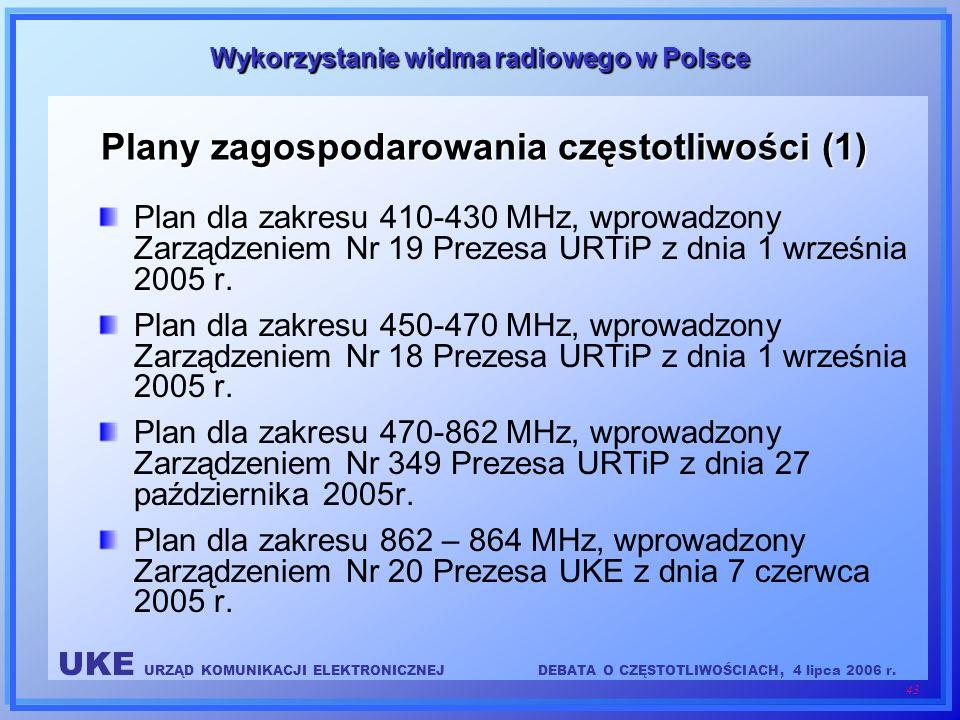 UKE URZĄD KOMUNIKACJI ELEKTRONICZNEJDEBATA O CZĘSTOTLIWOŚCIACH, 4 lipca 2006 r. 43 Wykorzystanie widma radiowego w Polsce Plany zagospodarowania częst