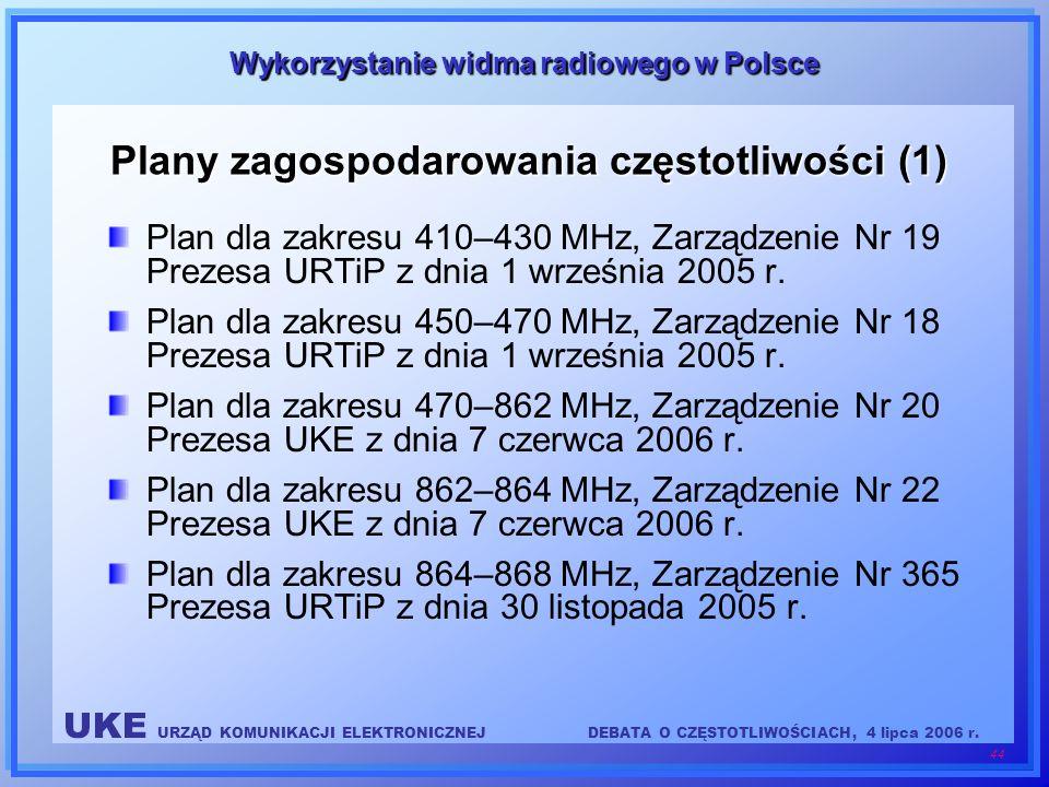 UKE URZĄD KOMUNIKACJI ELEKTRONICZNEJDEBATA O CZĘSTOTLIWOŚCIACH, 4 lipca 2006 r. 44 Wykorzystanie widma radiowego w Polsce Plany zagospodarowania częst
