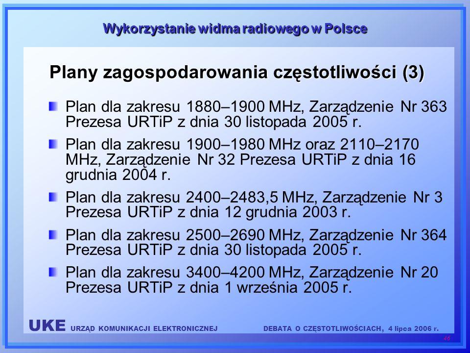 UKE URZĄD KOMUNIKACJI ELEKTRONICZNEJDEBATA O CZĘSTOTLIWOŚCIACH, 4 lipca 2006 r. 46 Wykorzystanie widma radiowego w Polsce Plany zagospodarowania częst