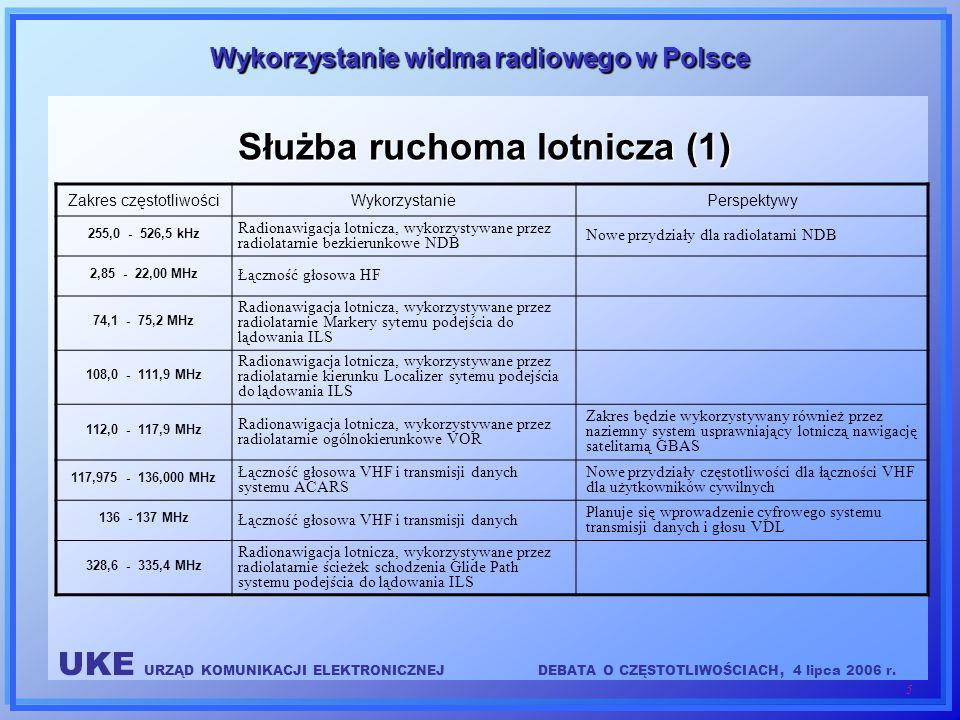UKE URZĄD KOMUNIKACJI ELEKTRONICZNEJDEBATA O CZĘSTOTLIWOŚCIACH, 4 lipca 2006 r. 5 Wykorzystanie widma radiowego w Polsce Służba ruchoma lotnicza (1) Z