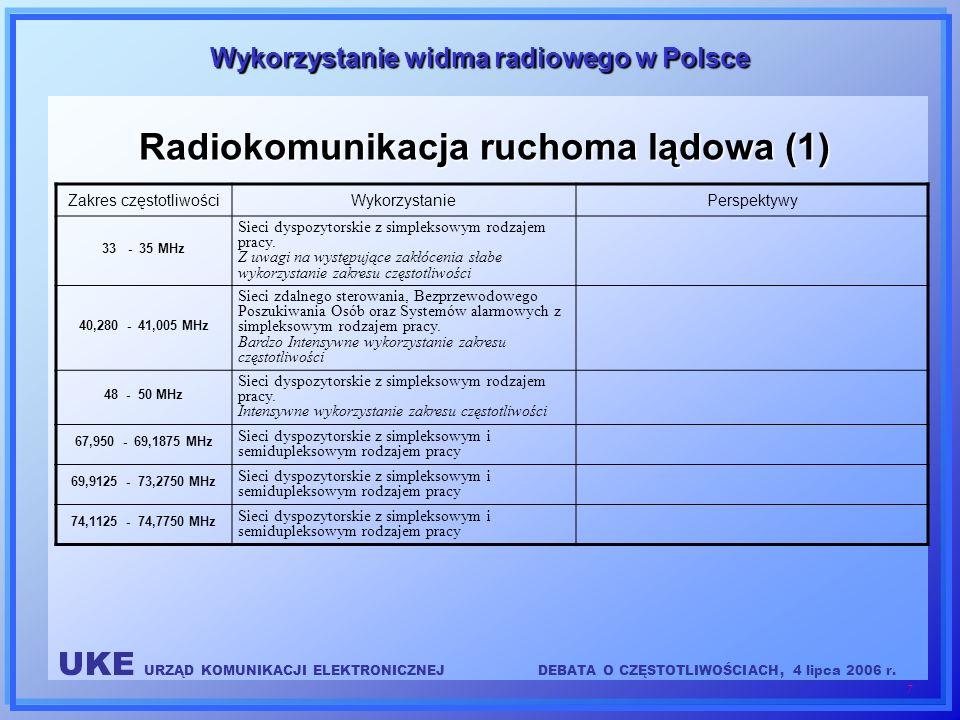 UKE URZĄD KOMUNIKACJI ELEKTRONICZNEJDEBATA O CZĘSTOTLIWOŚCIACH, 4 lipca 2006 r. 7 Wykorzystanie widma radiowego w Polsce Radiokomunikacja ruchoma lądo