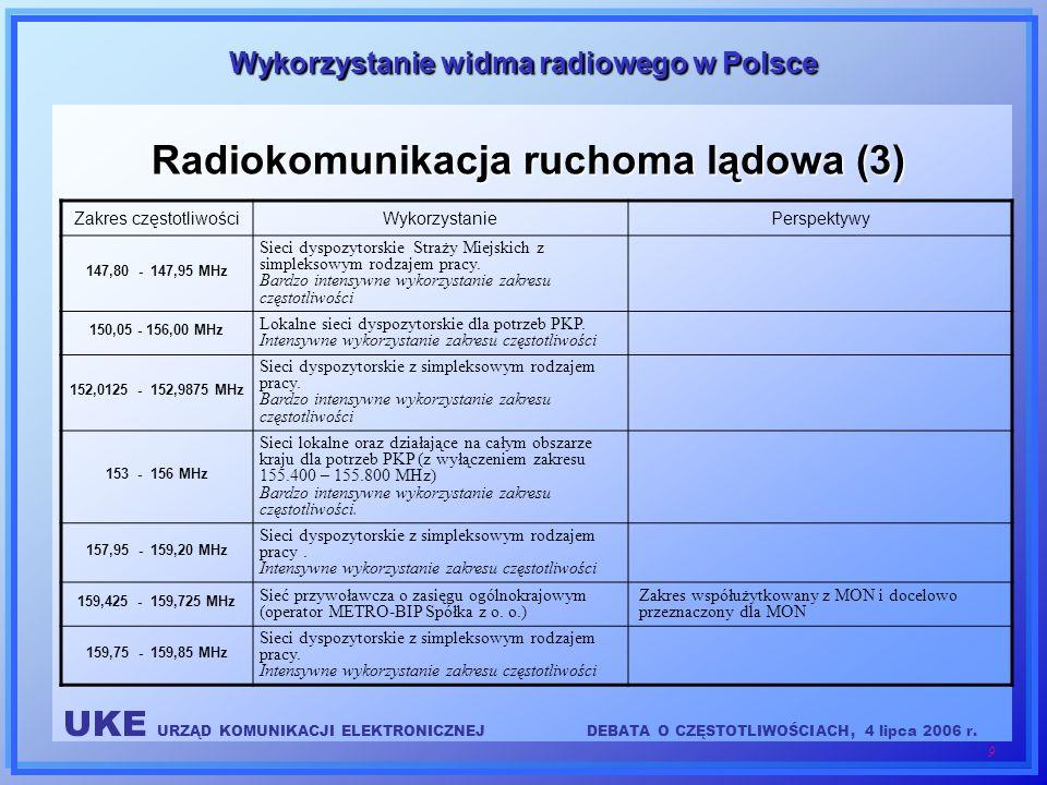 UKE URZĄD KOMUNIKACJI ELEKTRONICZNEJDEBATA O CZĘSTOTLIWOŚCIACH, 4 lipca 2006 r. 9 Wykorzystanie widma radiowego w Polsce Radiokomunikacja ruchoma lądo