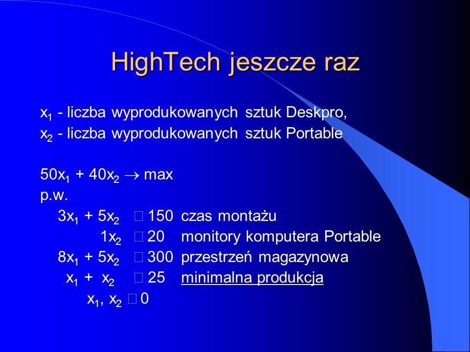 HighTech jeszcze raz x 1 - liczba wyprodukowanych sztuk Deskpro, x 2 - liczba wyprodukowanych sztuk Portable 50x 1 + 40x 2  max p.w.